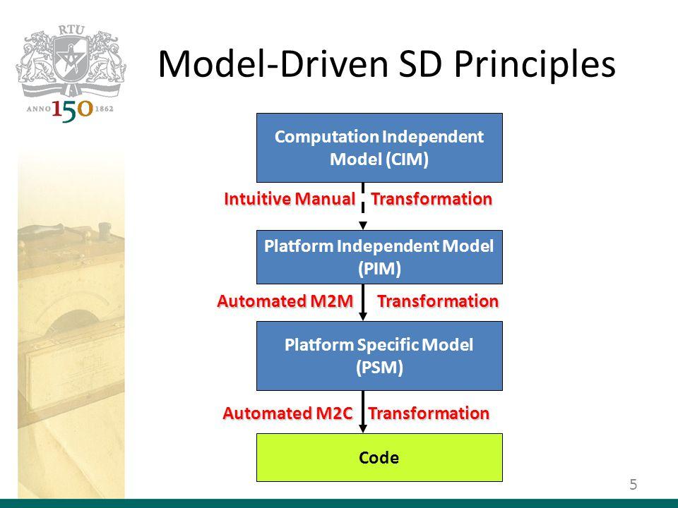 MDSD + System Analysis.