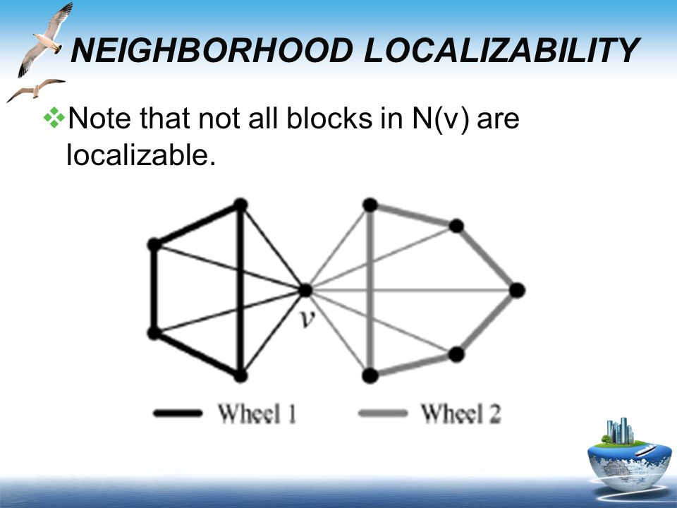  Note that not all blocks in N(v) are localizable. NEIGHBORHOOD LOCALIZABILITY