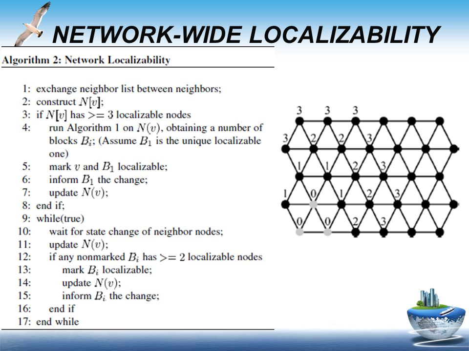 NETWORK-WIDE LOCALIZABILITY
