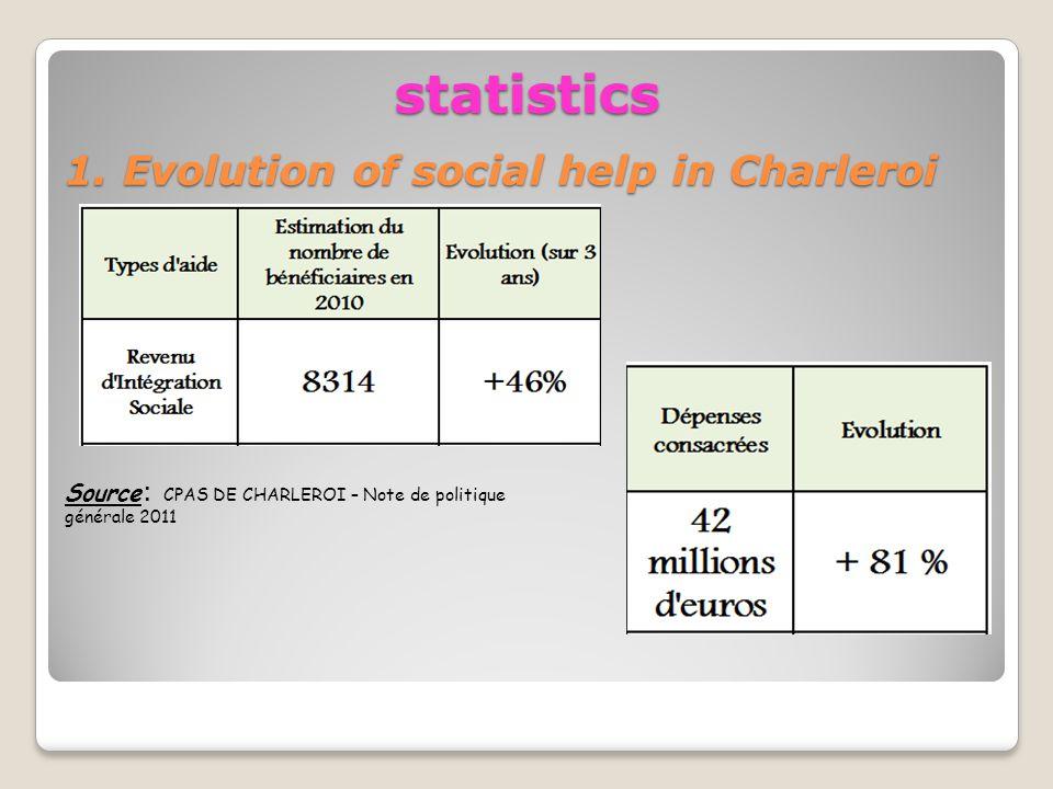 statistics statistics 1.