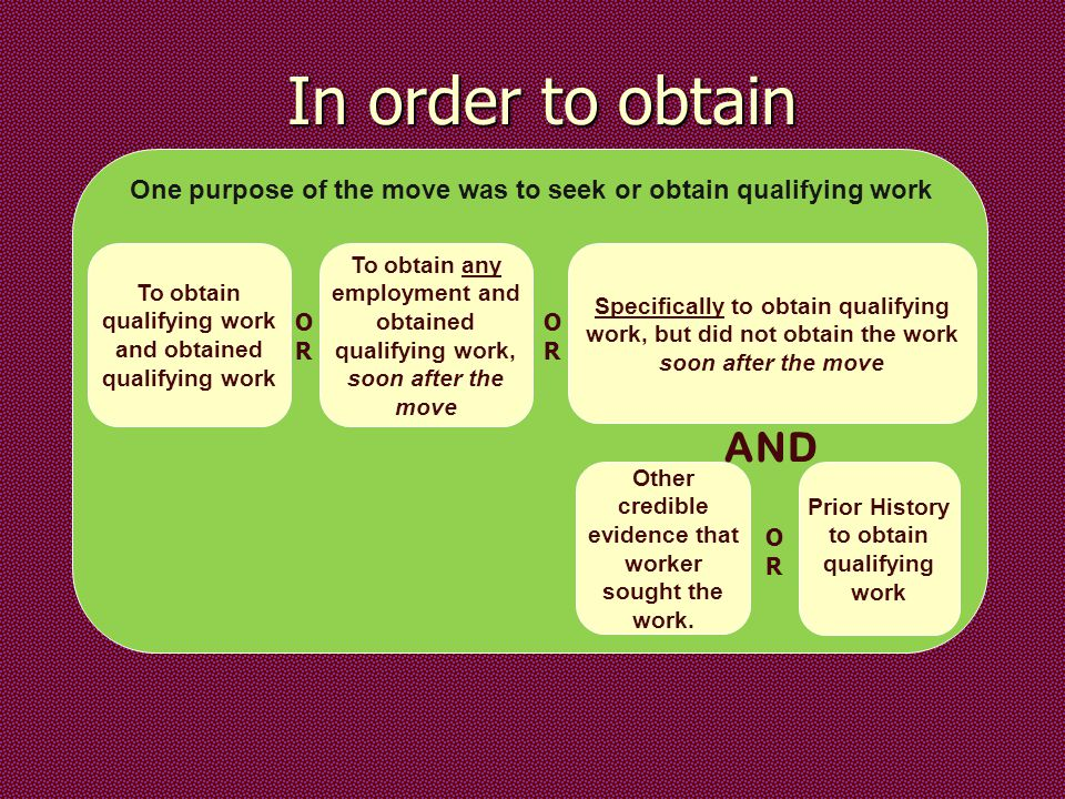 One purpose of the move was to seek or obtain qualifying work To obtain qualifying work and obtained qualifying work To obtain any employment and obtained qualifying work, soon after the move Specifically to obtain qualifying work, but did not obtain the work soon after the move OROR OROR Prior History to obtain qualifying work Other credible evidence that worker sought the work.