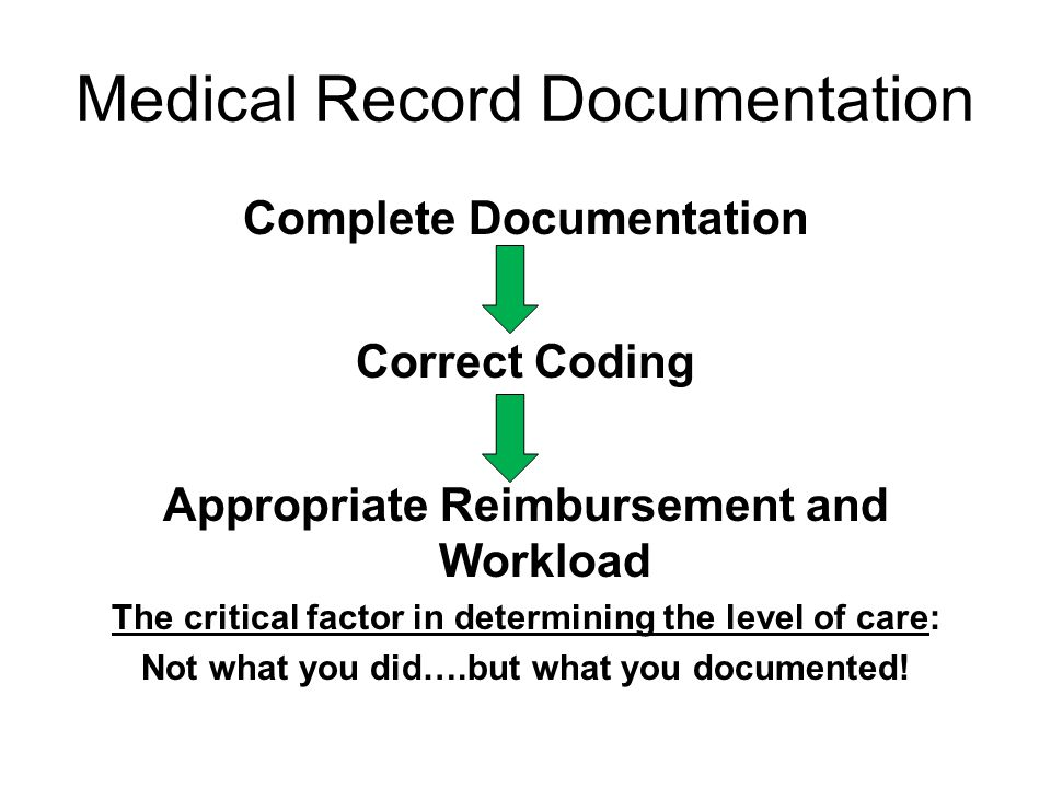 Medical Record Documentation Complete Documentation Correct Coding Appropriate Reimbursement and Workload The critical factor in determining the level of care: Not what you did….but what you documented!