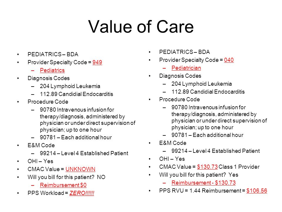 Value of Care PEDIATRICS – BDA Provider Specialty Code = 949 –Pediatrics Diagnosis Codes –204 Lymphoid Leukemia –112.89 Candidial Endocarditis Procedure Code –90780 Intravenous infusion for therapy/diagnosis, administered by physician or under direct supervision of physician; up to one hour –90781 – Each additional hour E&M Code –99214 – Level 4 Established Patient OHI – Yes CMAC Value = UNKNOWN Will you bill for this patient.