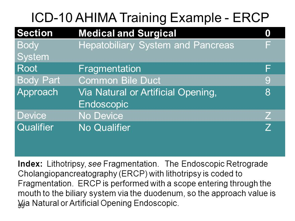 SectionMedical and Surgical0 Body System Hepatobiliary System and PancreasF RootFragmentationF Body PartCommon Bile Duct9 ApproachVia Natural or Artificial Opening, Endoscopic 8 DeviceNo DeviceZ QualifierNo QualifierZ ICD-10 AHIMA Training Example - ERCP Index: Lithotripsy, see Fragmentation.