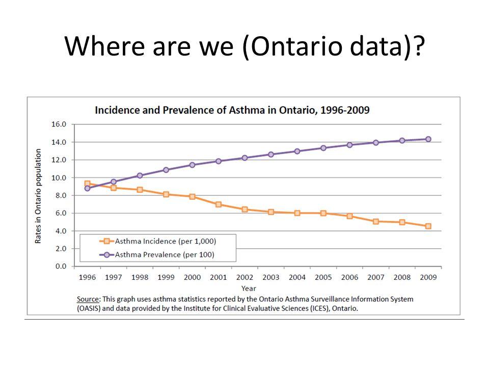 Where are we (Ontario data)