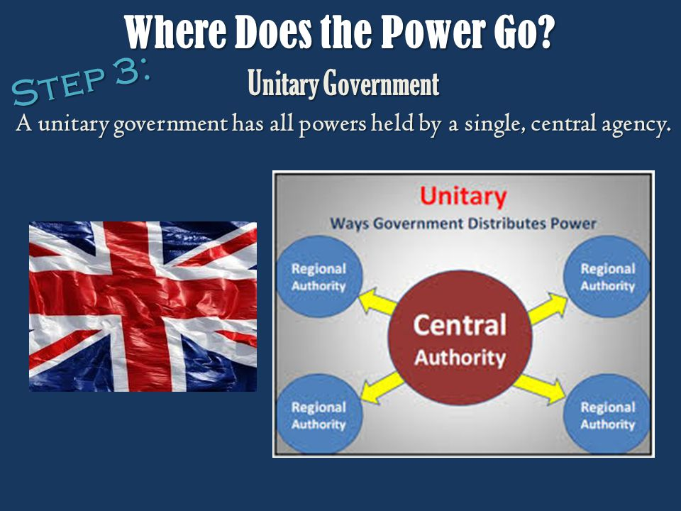 Where Does the Power Go? Unitary Government A unitary government has all powers held by a single, central agency. Step 3: