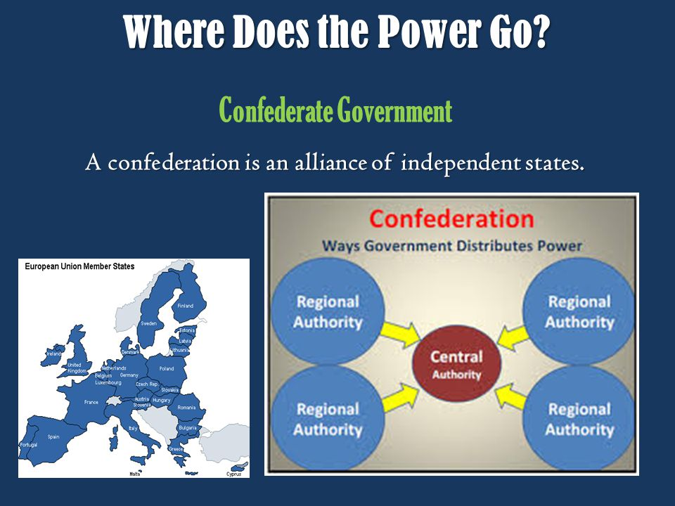 Where Does the Power Go? Confederate Government A confederation is an alliance of independent states.