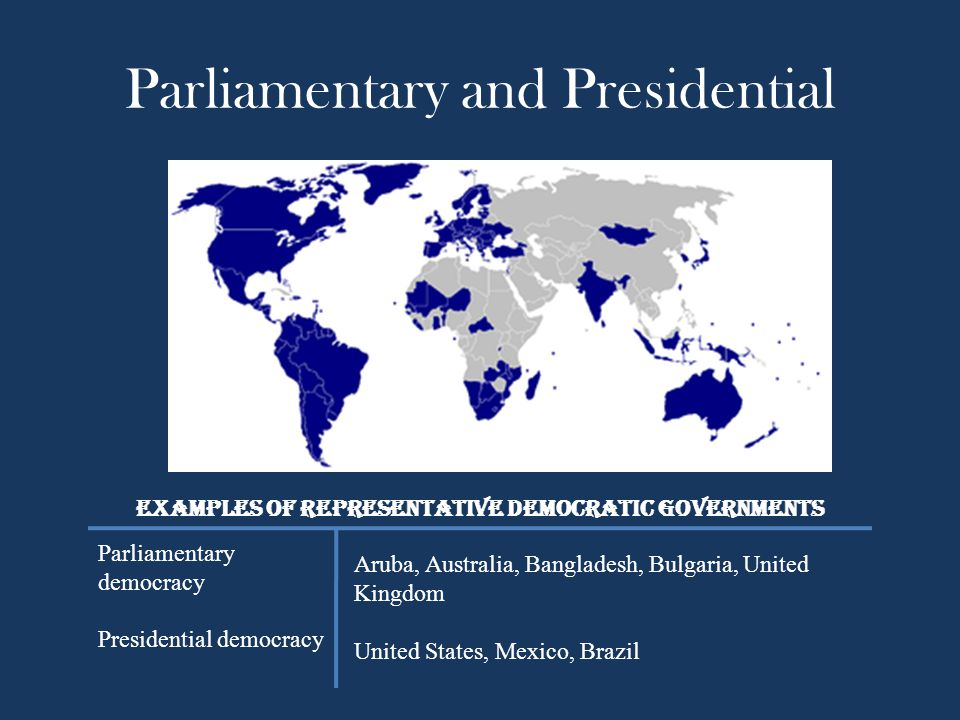 Parliamentary and Presidential Examples of Representative Democratic Governments Parliamentary democracy Presidential democracy Aruba, Australia, Bang