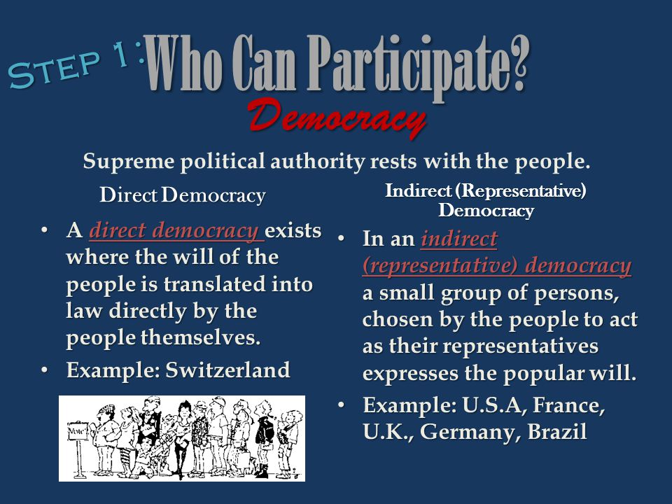 Who Can Participate? Direct Democracy A direct democracy exists where the will of the people is translated into law directly by the people themselves.