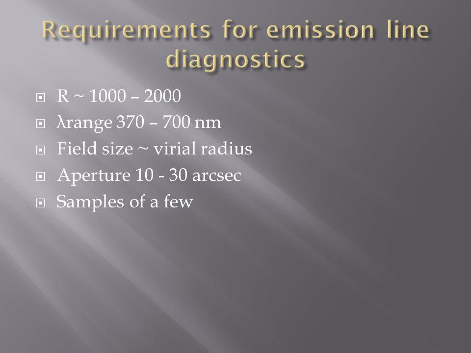  R ~ 1000 – 2000  λ range 370 – 700 nm  Field size ~ virial radius  Aperture 10 - 30 arcsec  Samples of a few