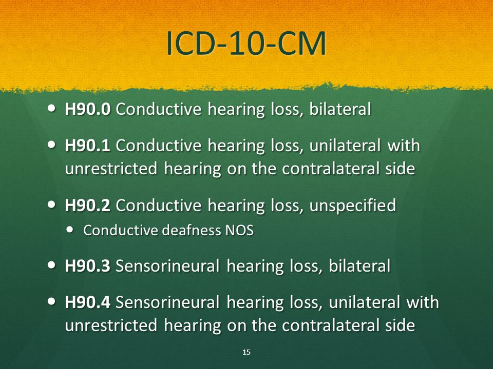 ICD-10-CM H90.0 Conductive hearing loss, bilateral H90.0 Conductive hearing loss, bilateral H90.1 Conductive hearing loss, unilateral with unrestricted hearing on the contralateral side H90.1 Conductive hearing loss, unilateral with unrestricted hearing on the contralateral side H90.2 Conductive hearing loss, unspecified H90.2 Conductive hearing loss, unspecified Conductive deafness NOS Conductive deafness NOS H90.3 Sensorineural hearing loss, bilateral H90.3 Sensorineural hearing loss, bilateral H90.4 Sensorineural hearing loss, unilateral with unrestricted hearing on the contralateral side H90.4 Sensorineural hearing loss, unilateral with unrestricted hearing on the contralateral side 15