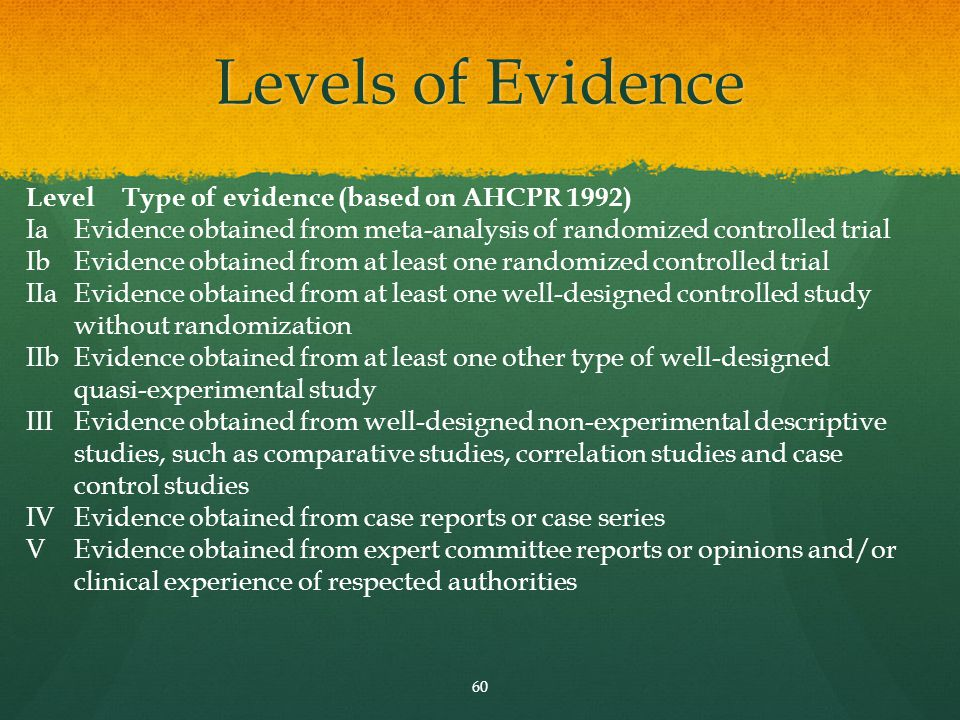 Levels of Evidence 60 LevelType of evidence (based on AHCPR 1992) IaEvidence obtained from meta-analysis of randomized controlled trial IbEvidence obtained from at least one randomized controlled trial IIaEvidence obtained from at least one well-designed controlled study without randomization IIbEvidence obtained from at least one other type of well-designed quasi-experimental study IIIEvidence obtained from well-designed non-experimental descriptive studies, such as comparative studies, correlation studies and case control studies IVEvidence obtained from case reports or case series VEvidence obtained from expert committee reports or opinions and/or clinical experience of respected authorities