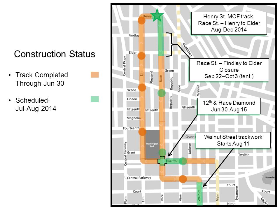 Construction Status Track Completed Through Jun 30 Scheduled- Jul-Aug 2014 Henry St.