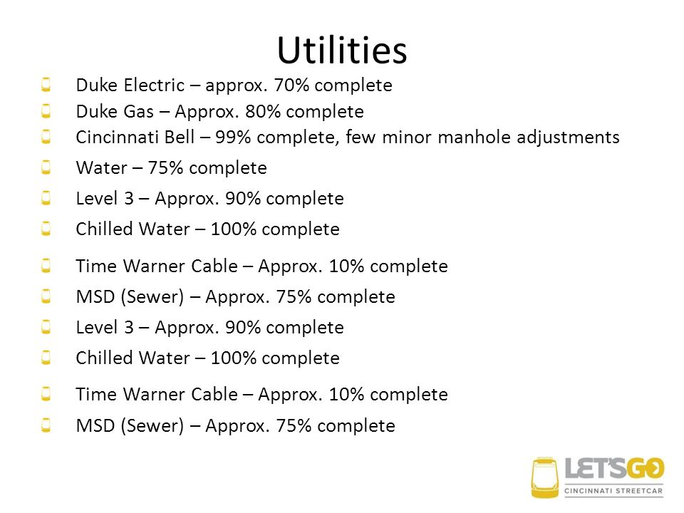 Utilities Duke Electric – approx. 70% complete Duke Gas – Approx. 80% complete Cincinnati Bell – 99% complete, few minor manhole adjustments Water – 7