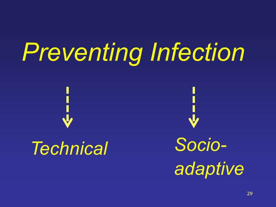 Preventing Infection Technical Socio- adaptive 29
