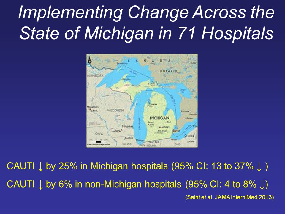 Implementing Change Across the State of Michigan in 71 Hospitals CAUTI ↓ by 25% in Michigan hospitals (95% CI: 13 to 37% ↓ ) CAUTI ↓ by 6% in non-Mich