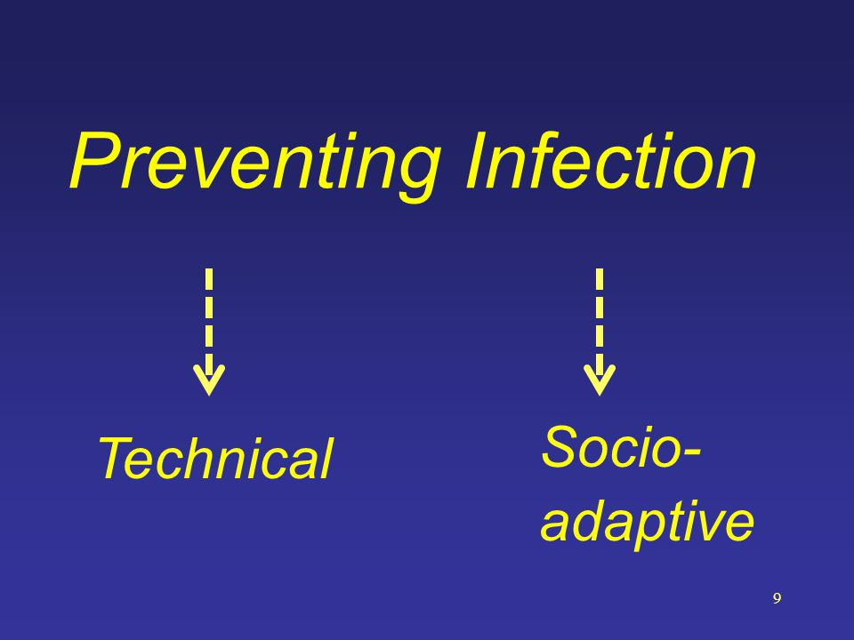 Preventing Infection Technical Socio- adaptive 9