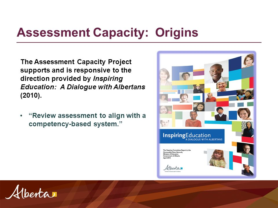 Assessment Capacity: Origins The Assessment Capacity Project supports and is responsive to the direction provided by Inspiring Education: A Dialogue w