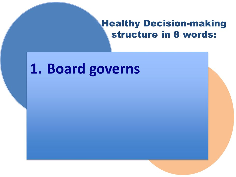 1. Board governs