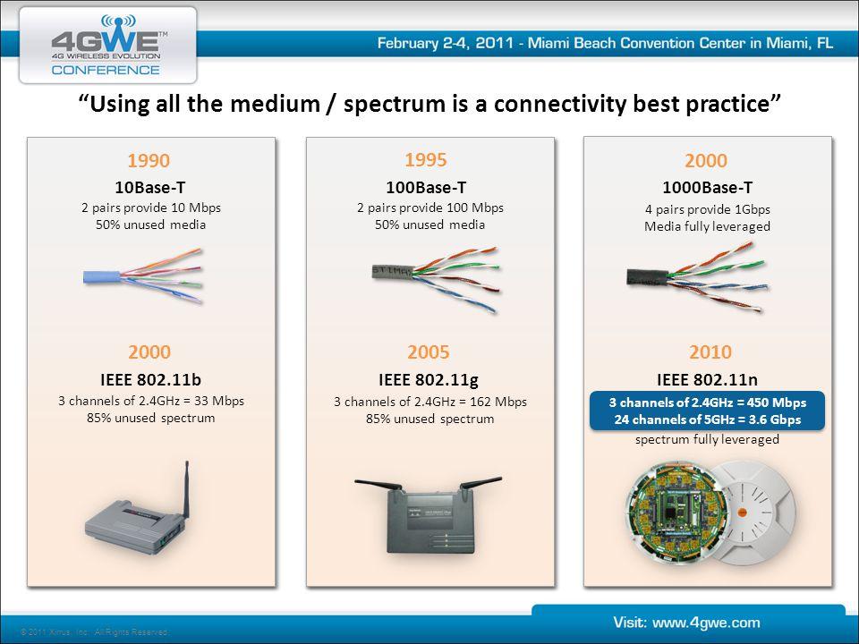 Using all the medium / spectrum is a connectivity best practice © 2011 Xirrus, Inc.