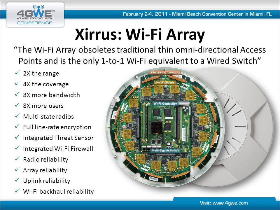 Xirrus: Wi-Fi Array The Wi-Fi Array obsoletes traditional thin omni-directional Access Points and is the only 1-to-1 Wi-Fi equivalent to a Wired Switch 2X the range 4X the coverage 8X more bandwidth 8X more users Multi-state radios Full line-rate encryption Integrated Threat Sensor Integrated Wi-Fi Firewall Radio reliability Array reliability Uplink reliability Wi-Fi backhaul reliability