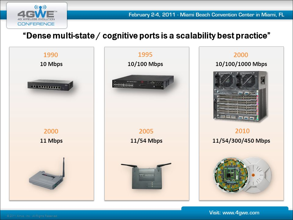 Dense multi-state / cognitive ports is a scalability best practice © 2011 Xirrus, Inc.