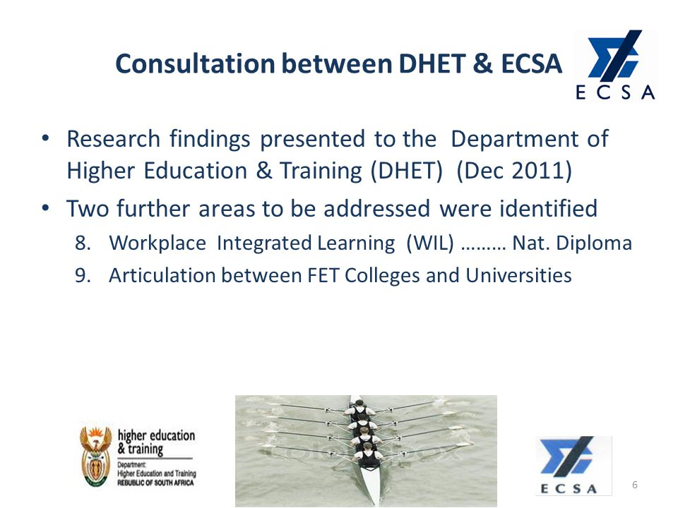 Consultation between DHET & ECSA 6 Research findings presented to the Department of Higher Education & Training (DHET) (Dec 2011) Two further areas to be addressed were identified 8.Workplace Integrated Learning (WIL) ……… Nat.