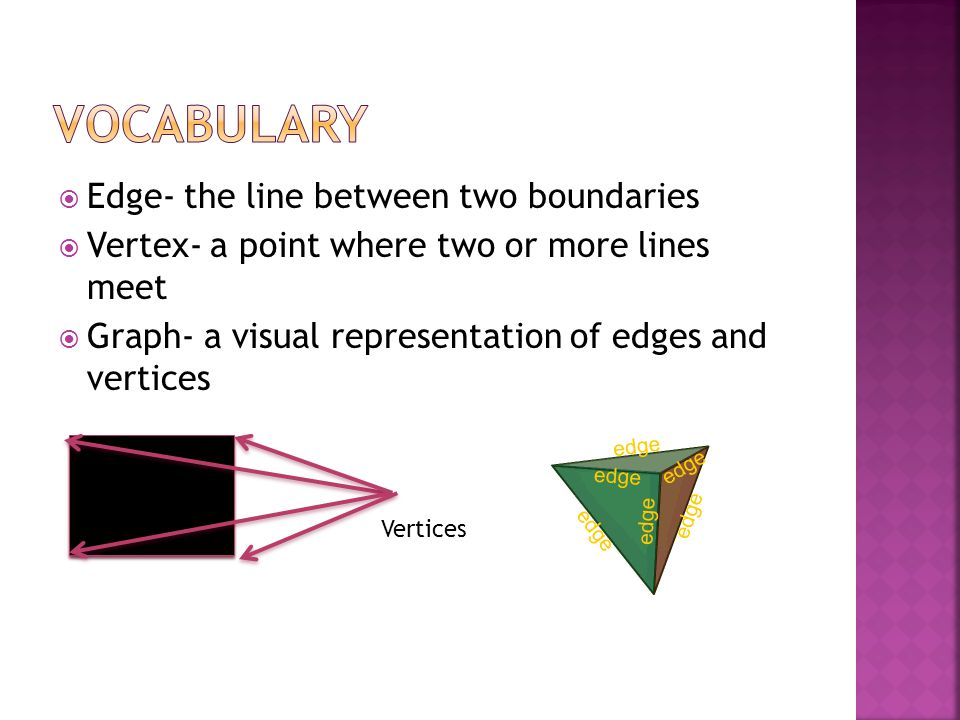  Edge- the line between two boundaries  Vertex- a point where two or more lines meet  Graph- a visual representation of edges and vertices Vertices