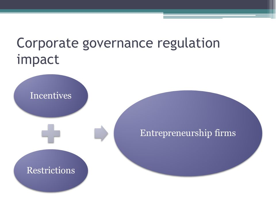 Corporate governance regulation impact IncentivesRestrictions Entrepreneurship firms