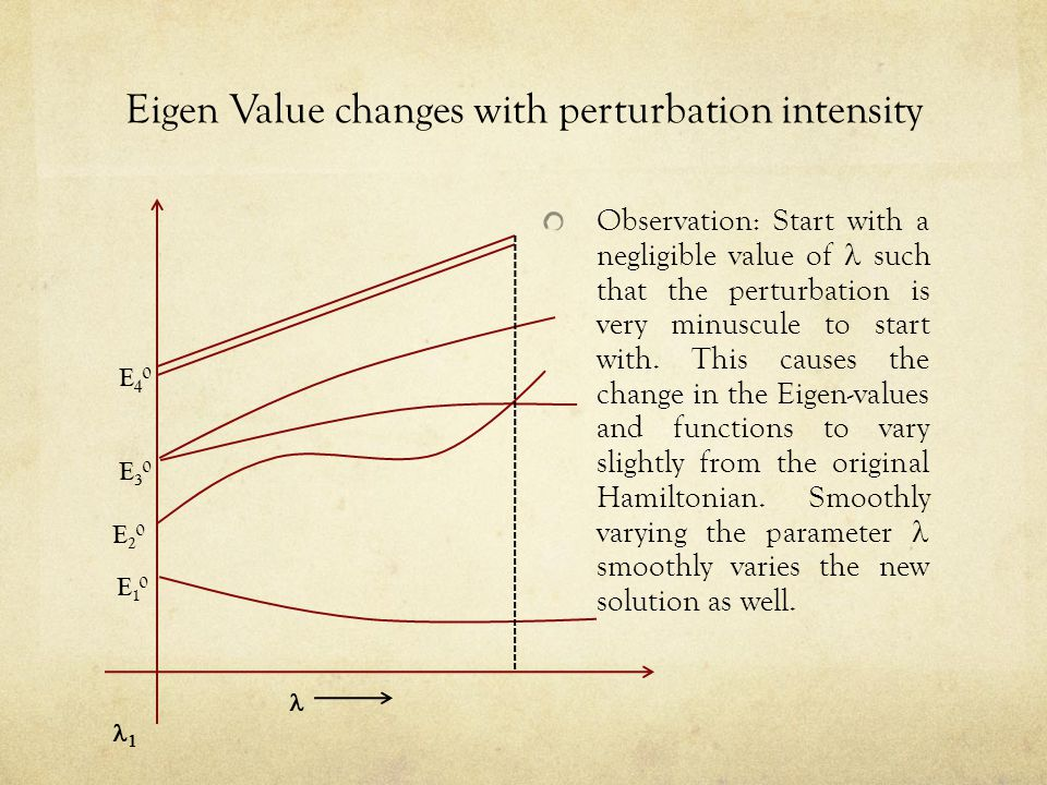 Eigen Value changes with perturbation intensity E 4 0 E 3 0 E 2 0 E 1 0  Observation: Start with a negligible value of such that the perturbation is very minuscule to start with.