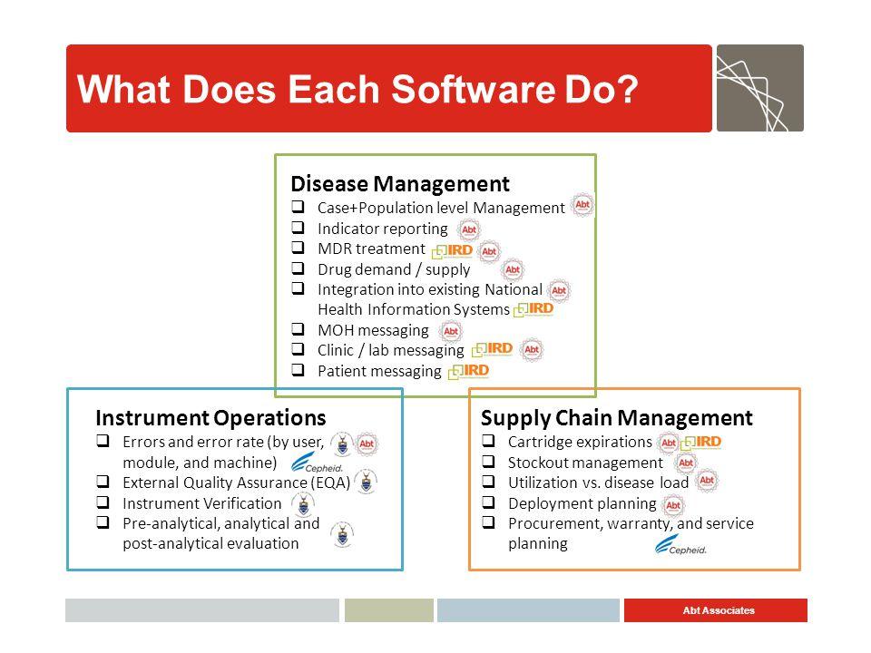 Abt Associates What Does Each Software Do? Disease Management  Case+Population level Management  Indicator reporting  MDR treatment  Drug demand /