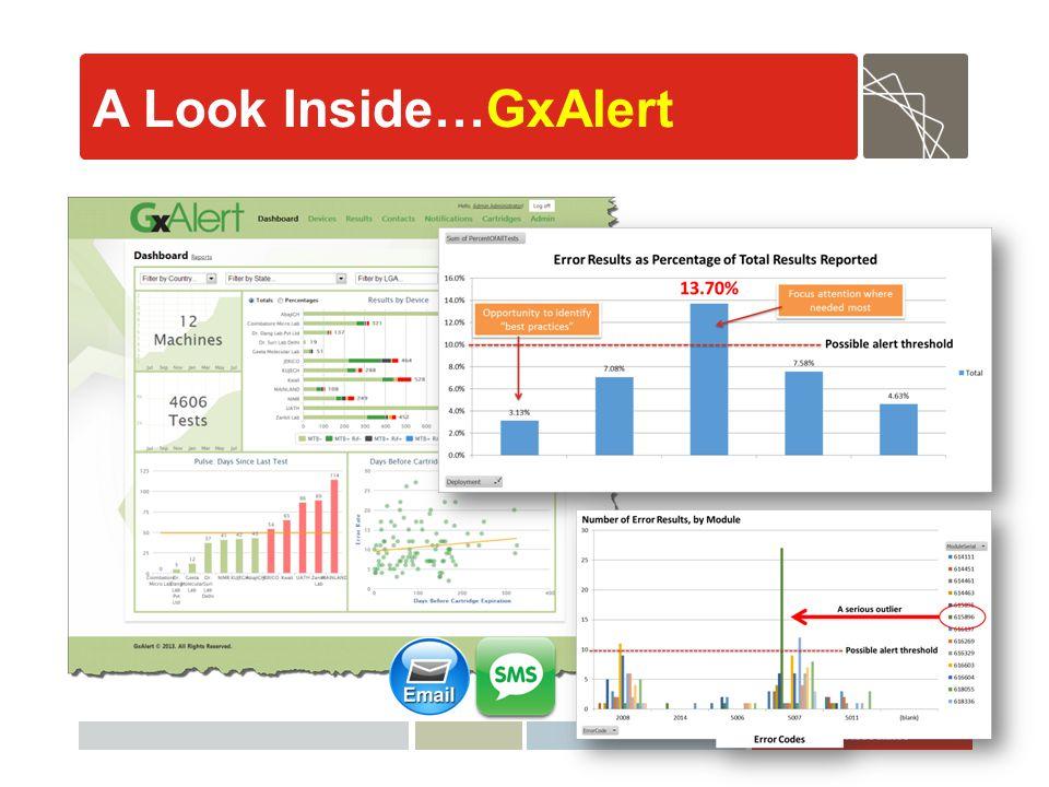 Abt Associates A Look Inside…GxAlert