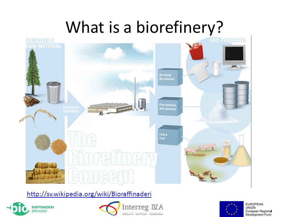 What is a biorefinery http://sv.wikipedia.org/wiki/Bioraffinaderi