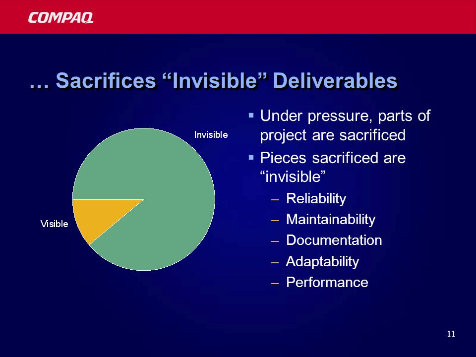 11 … Sacrifices Invisible Deliverables  Under pressure, parts of project are sacrificed  Pieces sacrificed are invisible –Reliability –Maintainability –Documentation –Adaptability –Performance
