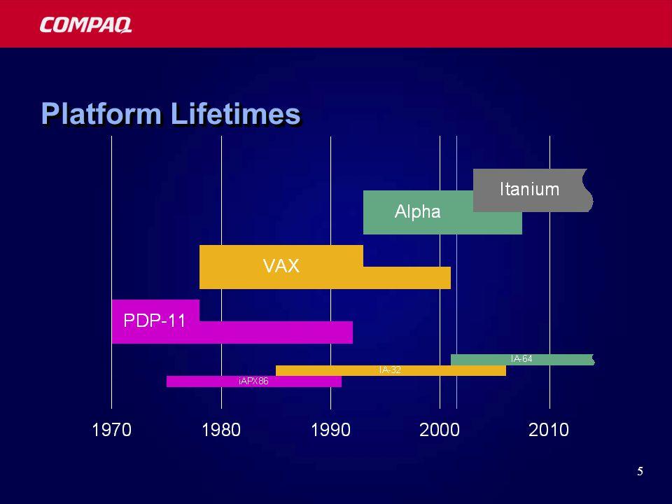 5 Platform Lifetimes