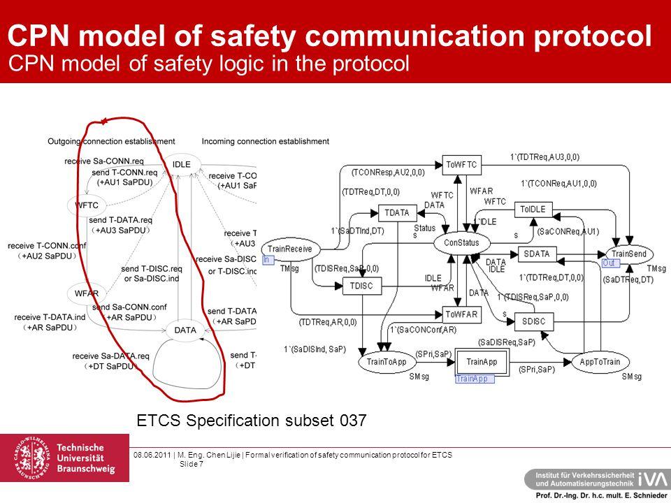 08.06.2011 | M. Eng. Chen Lijie | Formal verification of safety communication protocol for ETCS Slide 7 CPN model of safety communication protocol CPN