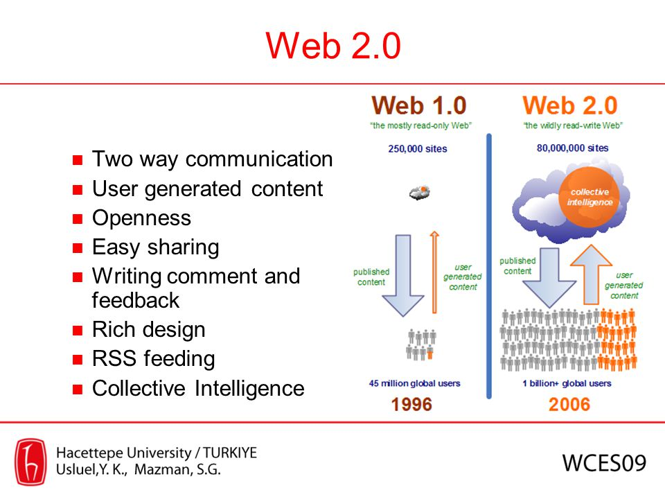 Adoption of Web 2.0 Tools in Distance Education There are different models and theories about diffusion, acceptance and adoption of an innovation.