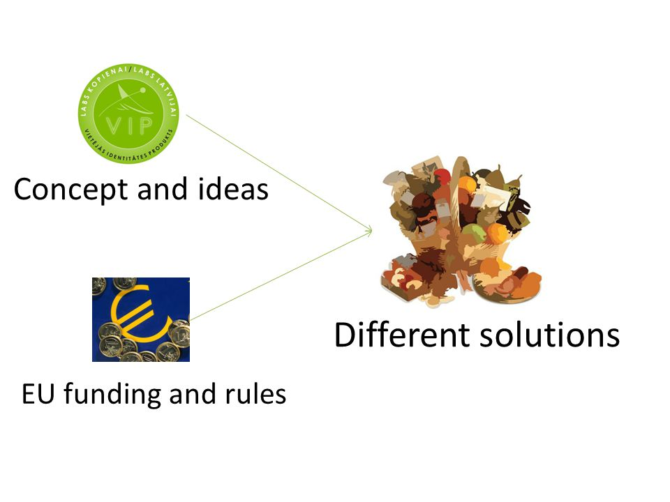 Different solutions Concept and ideas EU funding and rules