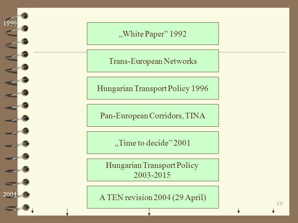 "10 ""White Paper"" 1992 Trans-European Networks Hungarian Transport Policy 2003-2015 Hungarian Transport Policy 1996 ""Time to decide"" 2001 Pan-European"