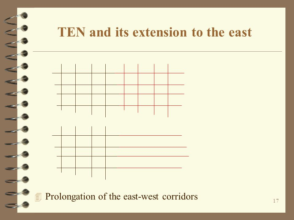 17 TEN and its extension to the east 4 Prolongation of the east-west corridors