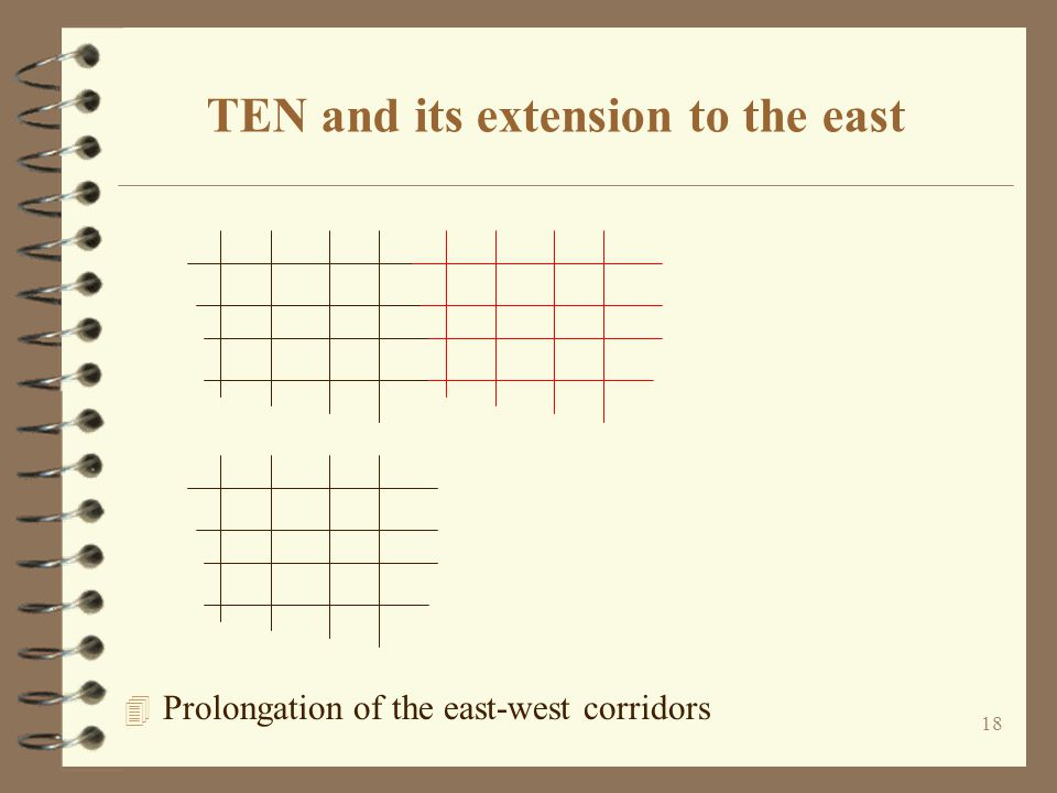 18 TEN and its extension to the east 4 Prolongation of the east-west corridors