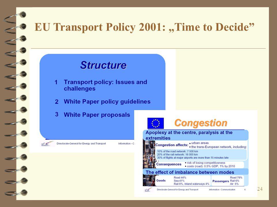 """24 EU Transport Policy 2001: """"Time to Decide"""""""