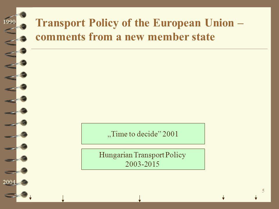 """5 Hungarian Transport Policy 2003-2015 """"Time to decide"""" 2001 1990 2004 Transport Policy of the European Union – comments from a new member state"""