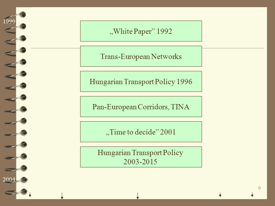 "9 ""White Paper"" 1992 Trans-European Networks Hungarian Transport Policy 2003-2015 Hungarian Transport Policy 1996 ""Time to decide"" 2001 Pan-European C"