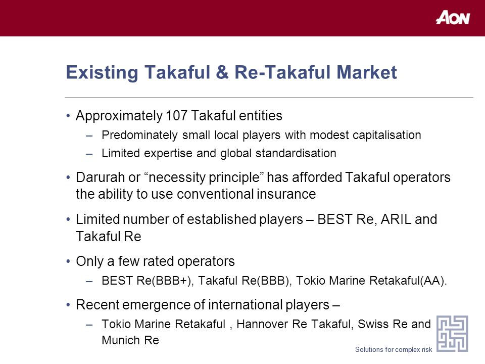 Solutions for complex risk Existing Takaful & Re-Takaful Market Approximately 107 Takaful entities –Predominately small local players with modest capi