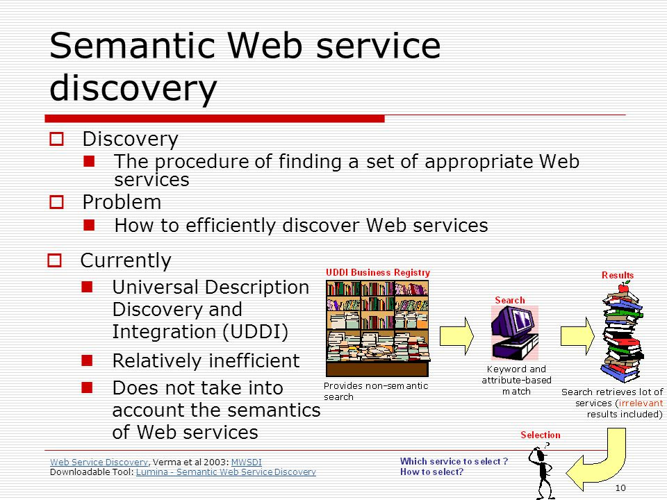 10 Semantic Web service discovery  Discovery The procedure of finding a set of appropriate Web services  Problem How to efficiently discover Web services  Currently Universal Description Discovery and Integration (UDDI) Relatively inefficient Does not take into account the semantics of Web services Web Service DiscoveryWeb Service Discovery, Verma et al 2003: MWSDIMWSDI Downloadable Tool: Lumina - Semantic Web Service DiscoveryLumina - Semantic Web Service Discovery