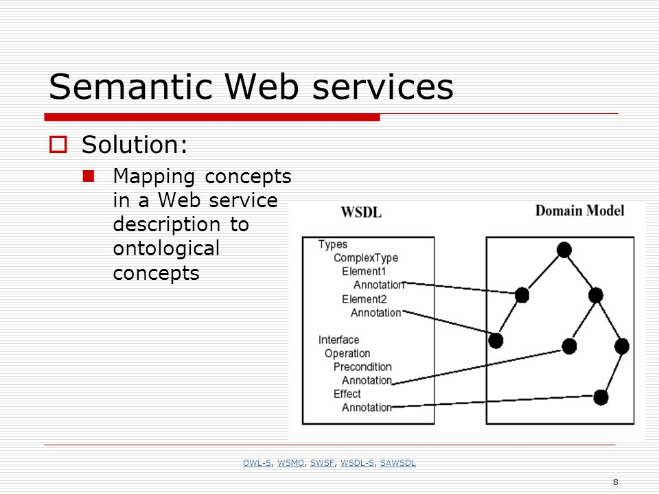 8 Semantic Web services  Solution: Mapping concepts in a Web service description to ontological concepts OWL-SOWL-S, WSMO, SWSF, WSDL-S, SAWSDLWSMOSWSFWSDL-SSAWSDL