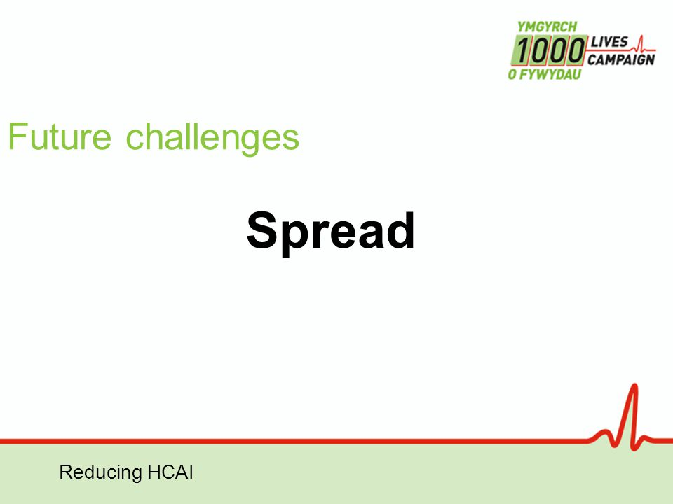 Reducing HCAI Future challenges Spread