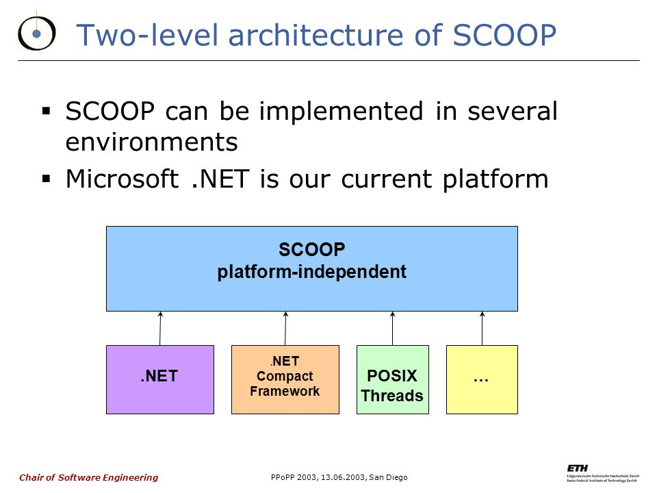 Chair of Software Engineering PPoPP 2003, 13.06.2003, San Diego Two-level architecture of SCOOP  SCOOP can be implemented in several environments  Microsoft.NET is our current platform SCOOP platform-independent.NET Compact Framework POSIX Threads …