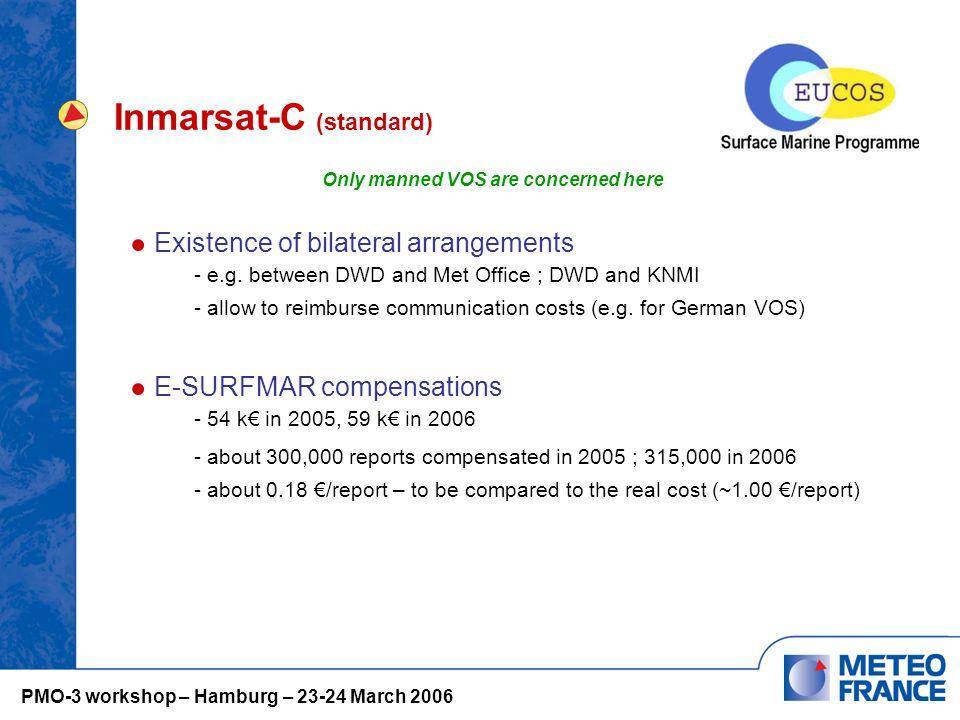 Inmarsat-C (standard) PMO-3 workshop – Hamburg – 23-24 March 2006